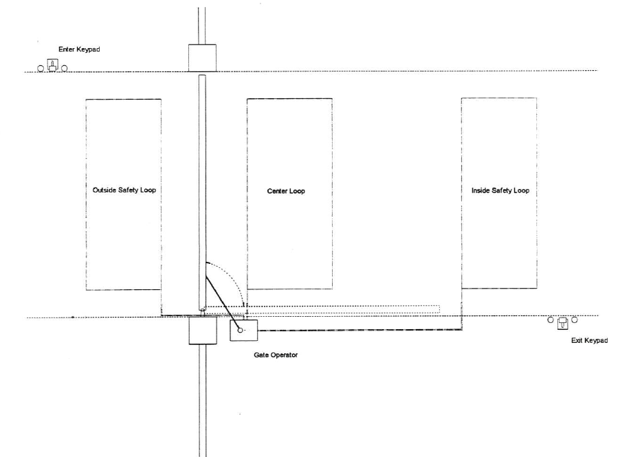 Swing_Gate_Loops safety loop installation pti security systems loop detector wiring diagrams at couponss.co