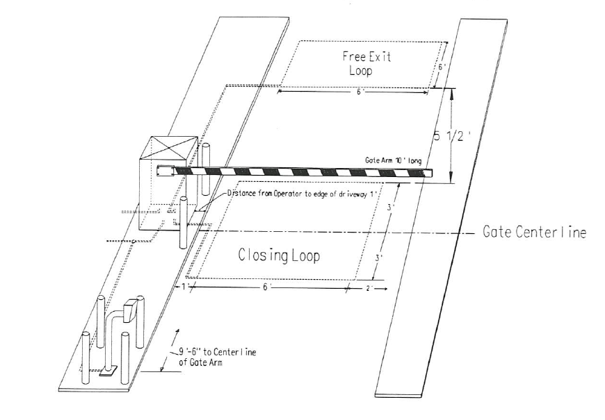 Barrier_Gate_Loops safety loop installation pti security systems barrier gate wiring diagram at webbmarketing.co